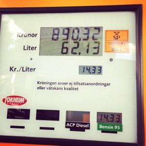 Price of gas in Sweden